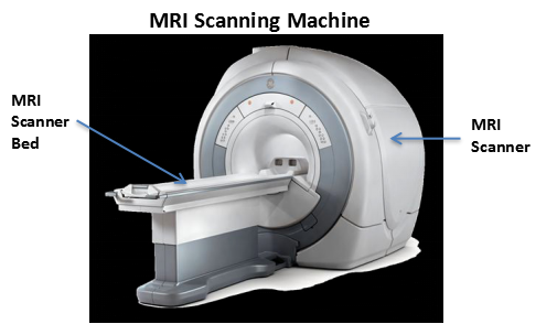 MRI scan machine for early detection of disease or internal damage. Discounts in MRI scan cost across India