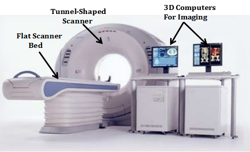 ICT Scan machine consists of a scanner bed, monitors and a tunnel shaped hole